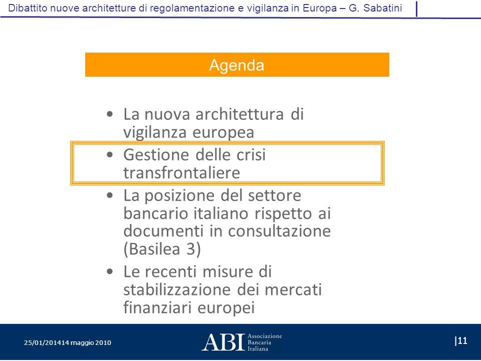 25/01/201414 maggio 2010 |11 Dibattito nuove architetture di regolamentazione e vigilanza in Europa – G.
