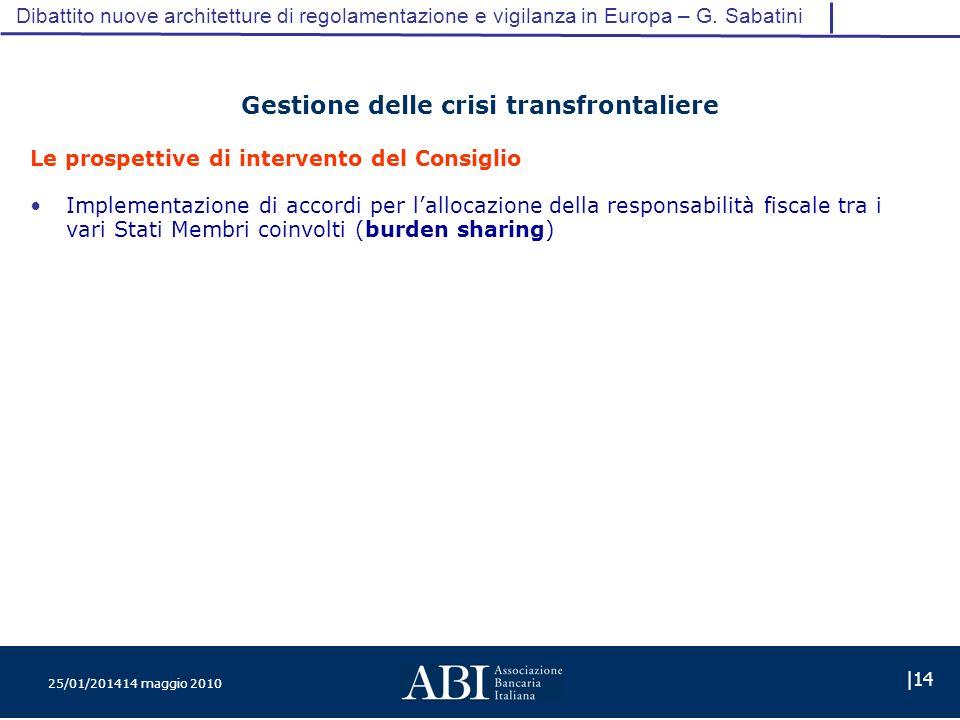 25/01/201414 maggio 2010 |14 Dibattito nuove architetture di regolamentazione e vigilanza in Europa – G.