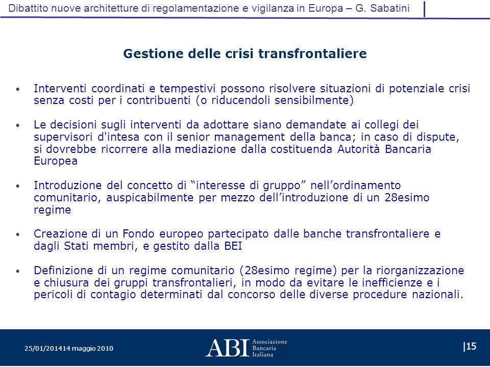 25/01/201414 maggio 2010 |15 Dibattito nuove architetture di regolamentazione e vigilanza in Europa – G.