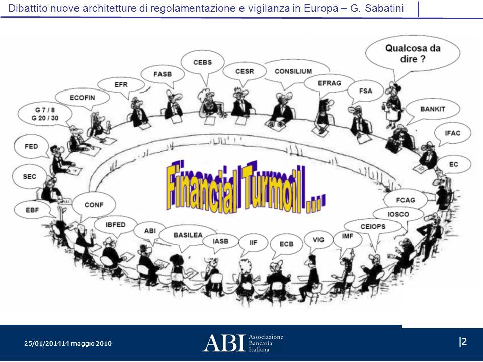 25/01/201414 maggio 2010 |2 Dibattito nuove architetture di regolamentazione e vigilanza in Europa – G.