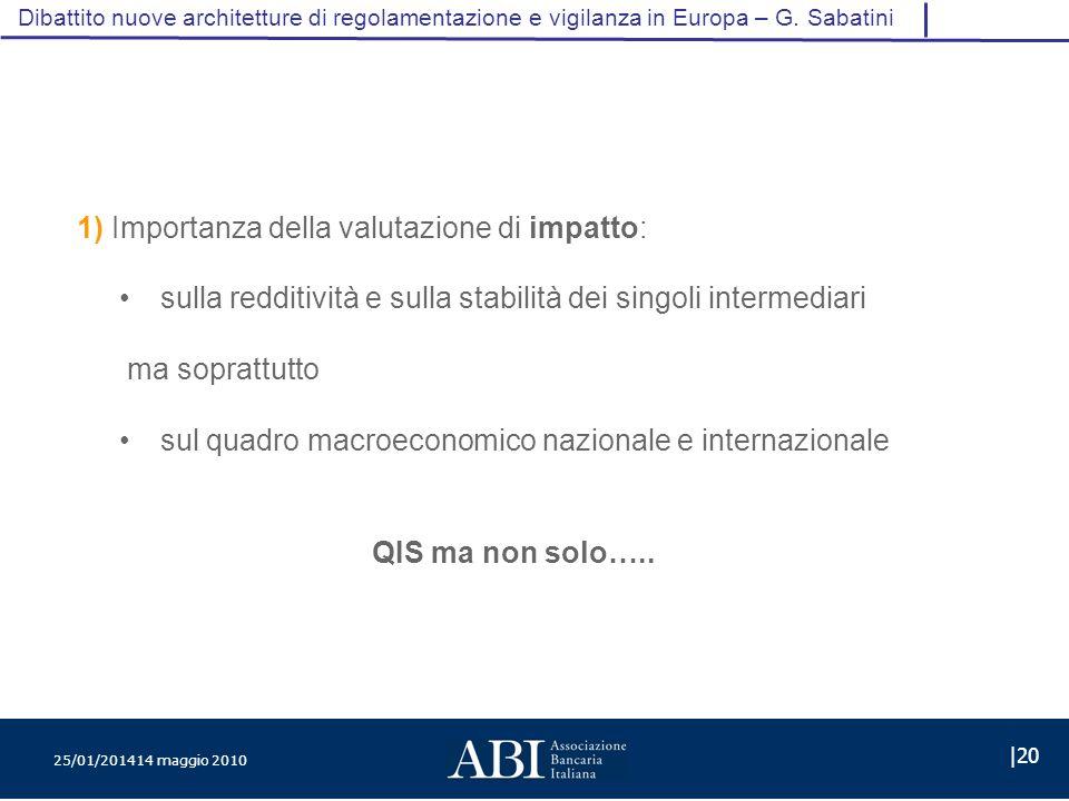 25/01/201414 maggio 2010 |20 Dibattito nuove architetture di regolamentazione e vigilanza in Europa – G.