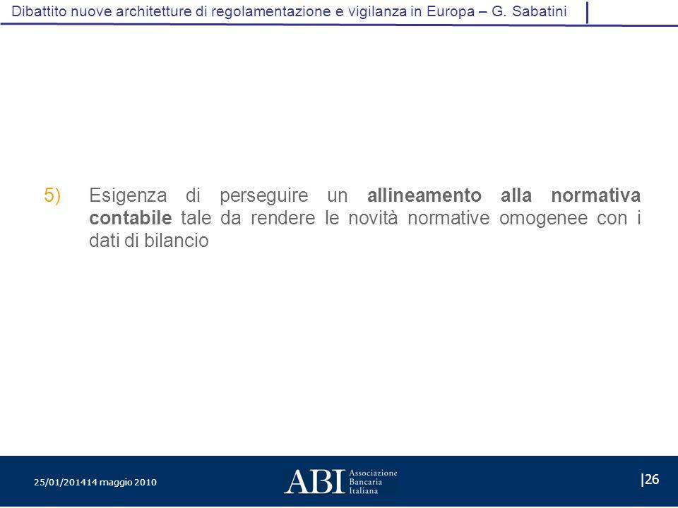 25/01/201414 maggio 2010 |26 Dibattito nuove architetture di regolamentazione e vigilanza in Europa – G.