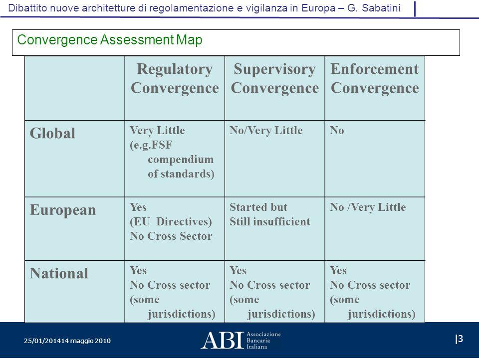 25/01/201414 maggio 2010 |3 Dibattito nuove architetture di regolamentazione e vigilanza in Europa – G.