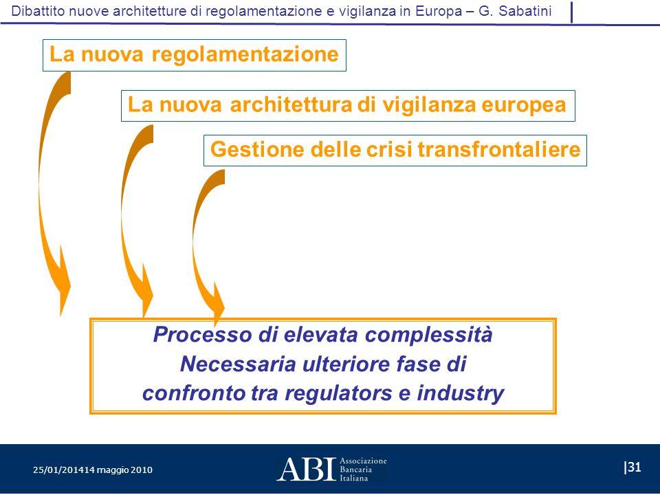 25/01/201414 maggio 2010 |31 Dibattito nuove architetture di regolamentazione e vigilanza in Europa – G.