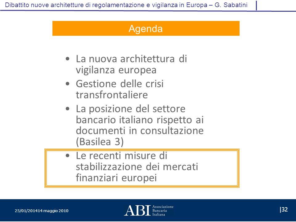 25/01/201414 maggio 2010 |32 Dibattito nuove architetture di regolamentazione e vigilanza in Europa – G.