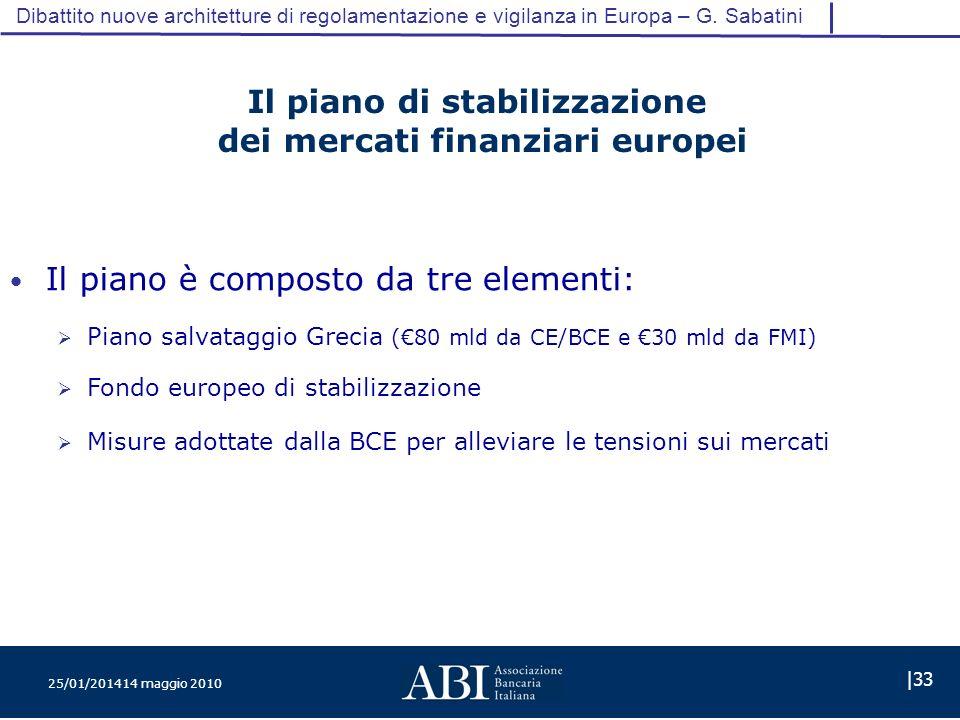 25/01/201414 maggio 2010 |33 Dibattito nuove architetture di regolamentazione e vigilanza in Europa – G.