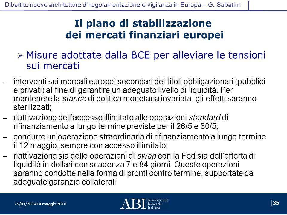 25/01/201414 maggio 2010 |35 Dibattito nuove architetture di regolamentazione e vigilanza in Europa – G.