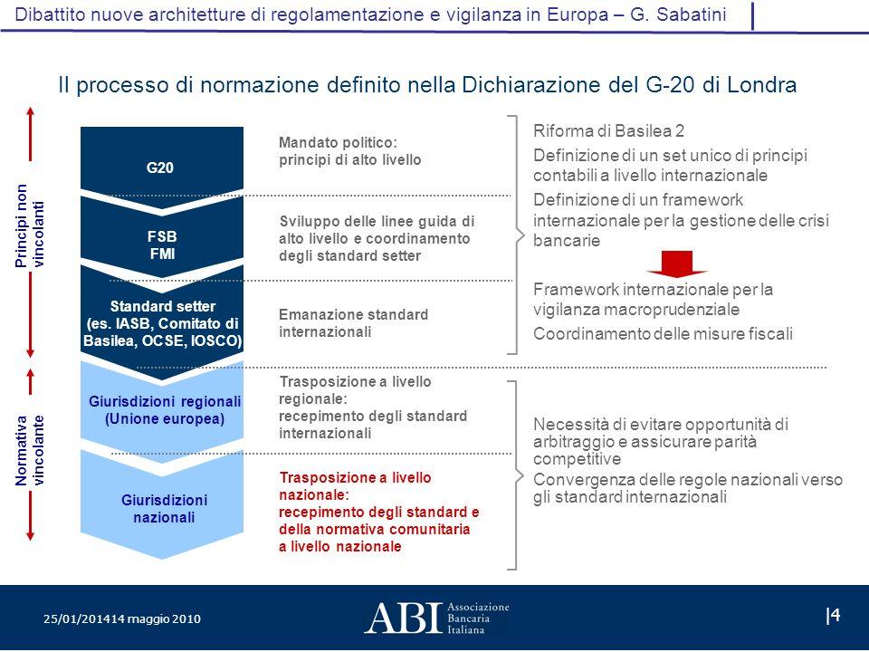 25/01/201414 maggio 2010 |4 Dibattito nuove architetture di regolamentazione e vigilanza in Europa – G.