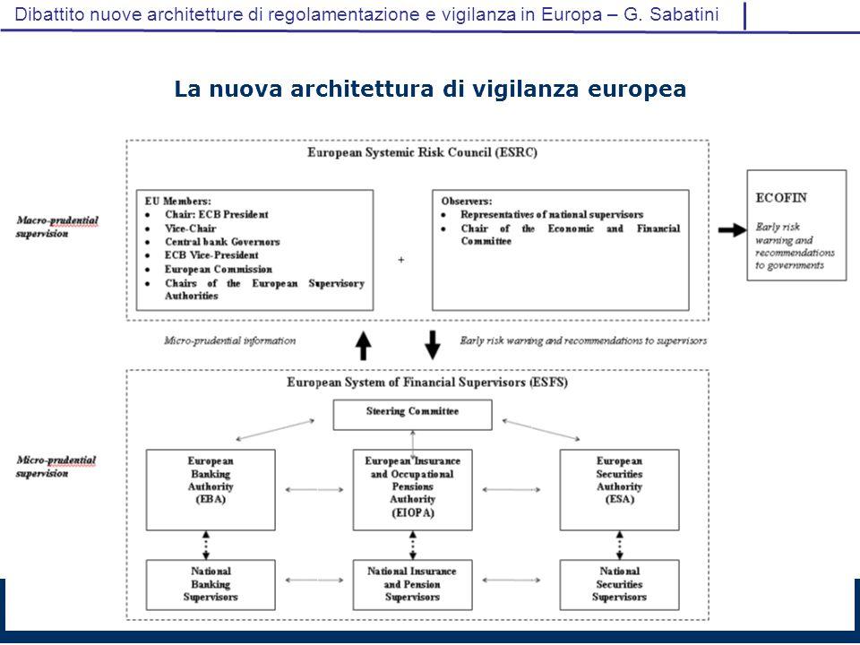 25/01/201414 maggio 2010 |9 Dibattito nuove architetture di regolamentazione e vigilanza in Europa – G.