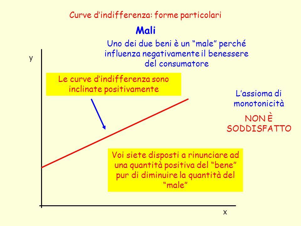 y x Curve dindifferenza: forme particolari Mali Uno dei due beni è un male perché influenza negativamente il benessere del consumatore Lassioma di mon