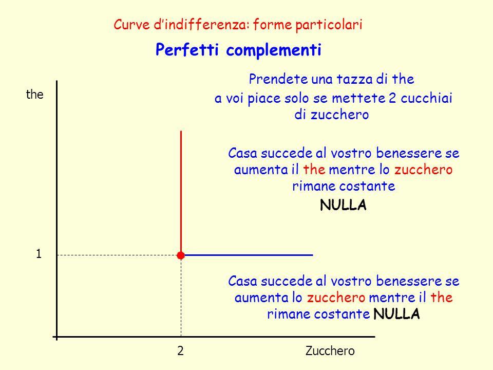 the Zucchero Curve dindifferenza: forme particolari Perfetti complementi Prendete una tazza di the a voi piace solo se mettete 2 cucchiai di zucchero