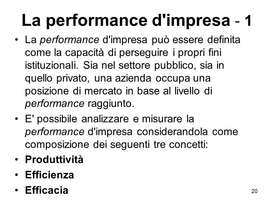 20 La performance d'impresa - 1 La performance d'impresa può essere definita come la capacità di perseguire i propri fini istituzionali. Sia nel setto
