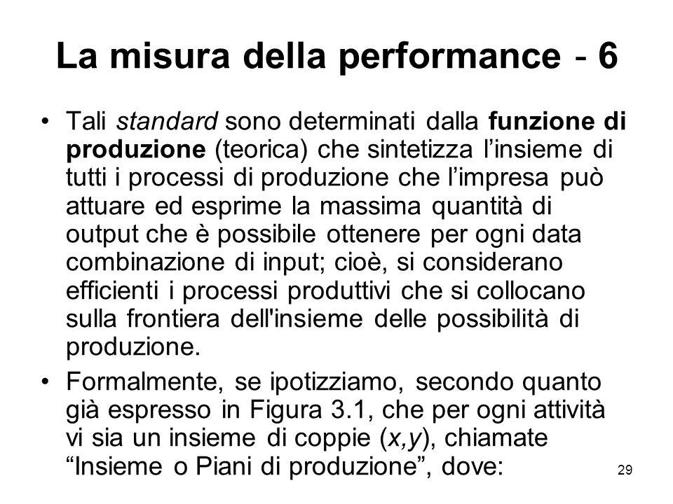29 La misura della performance - 6 Tali standard sono determinati dalla funzione di produzione (teorica) che sintetizza linsieme di tutti i processi d
