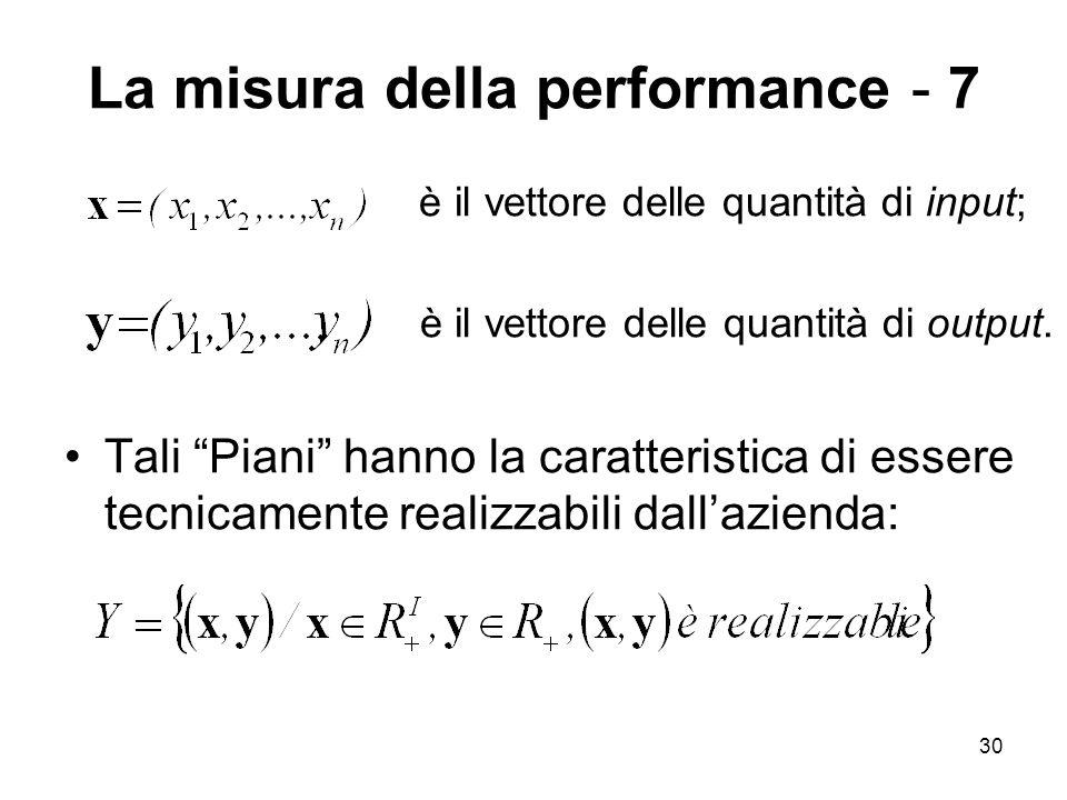 30 La misura della performance - 7 è il vettore delle quantità di input; è il vettore delle quantità di output. Tali Piani hanno la caratteristica di