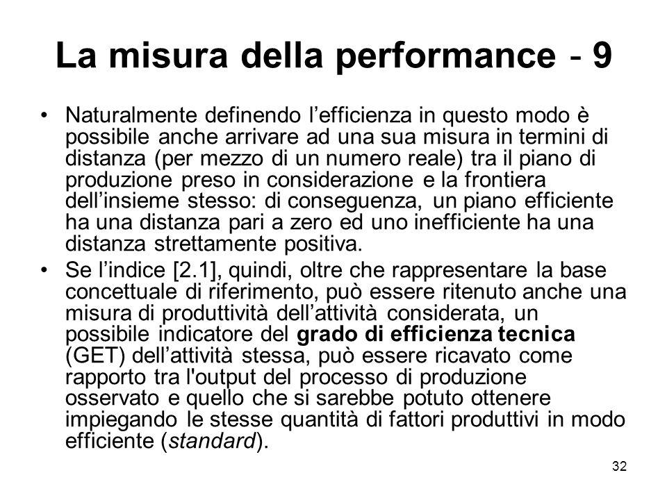 32 La misura della performance - 9 Naturalmente definendo lefficienza in questo modo è possibile anche arrivare ad una sua misura in termini di distan