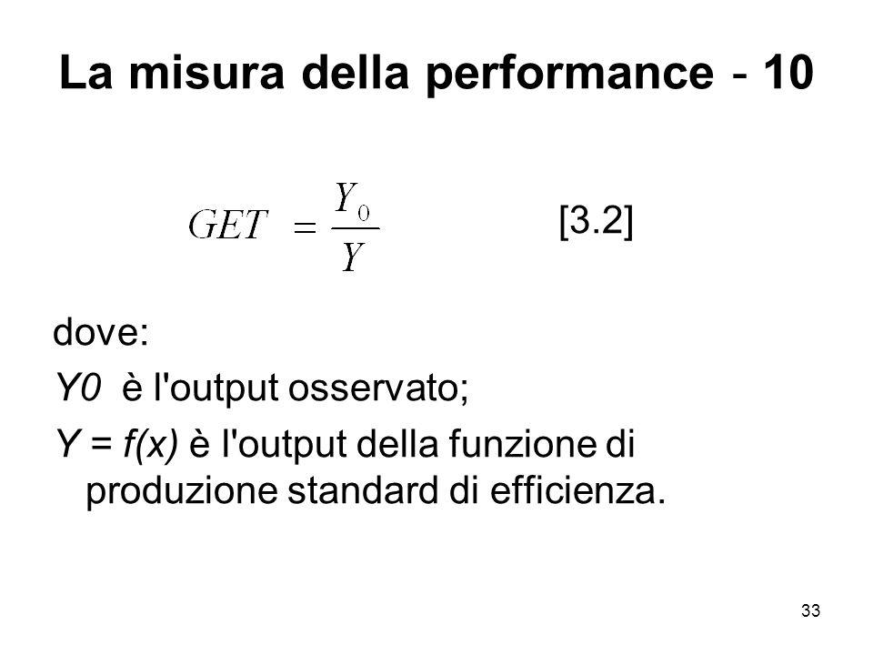 33 La misura della performance - 10 [3.2] dove: Y0 è l'output osservato; Y = f(x) è l'output della funzione di produzione standard di efficienza.