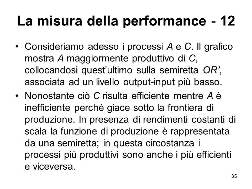 35 La misura della performance - 12 Consideriamo adesso i processi A e C. Il grafico mostra A maggiormente produttivo di C, collocandosi questultimo s