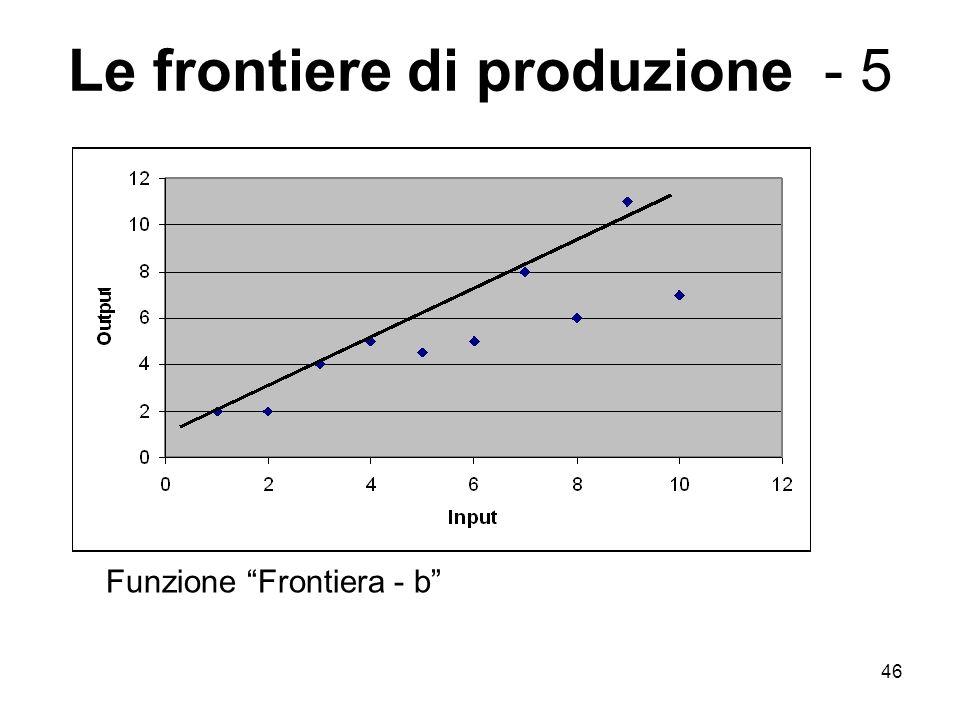 46 Le frontiere di produzione - 5 Funzione Frontiera - b