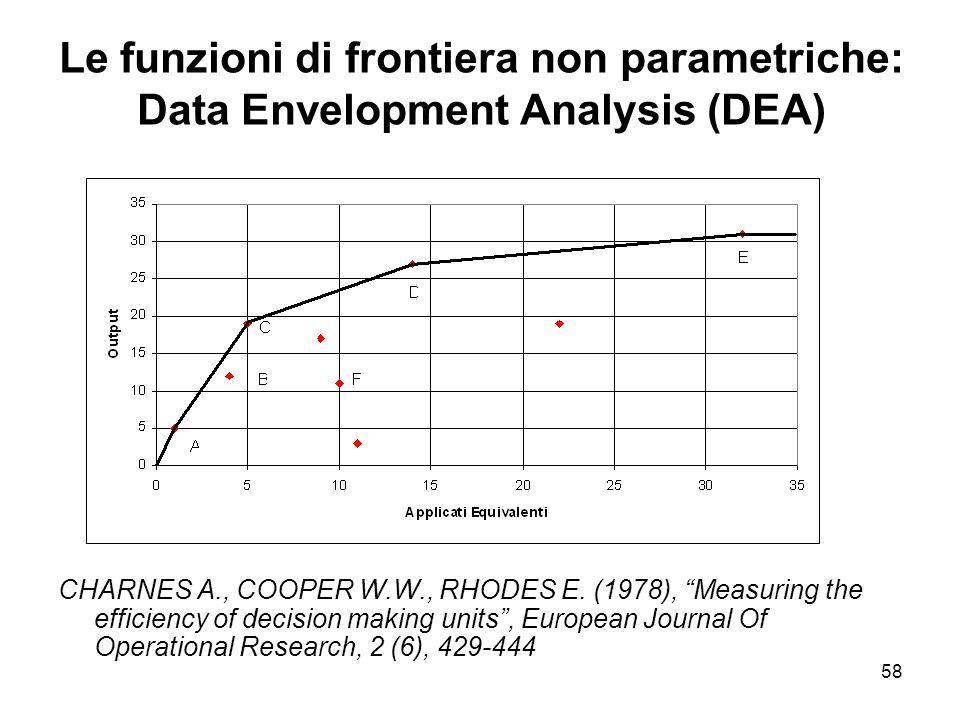58 Le funzioni di frontiera non parametriche: Data Envelopment Analysis (DEA) CHARNES A., COOPER W.W., RHODES E.