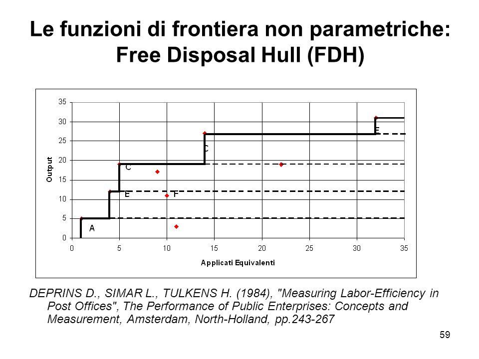 59 Le funzioni di frontiera non parametriche: Free Disposal Hull (FDH) DEPRINS D., SIMAR L., TULKENS H. (1984),