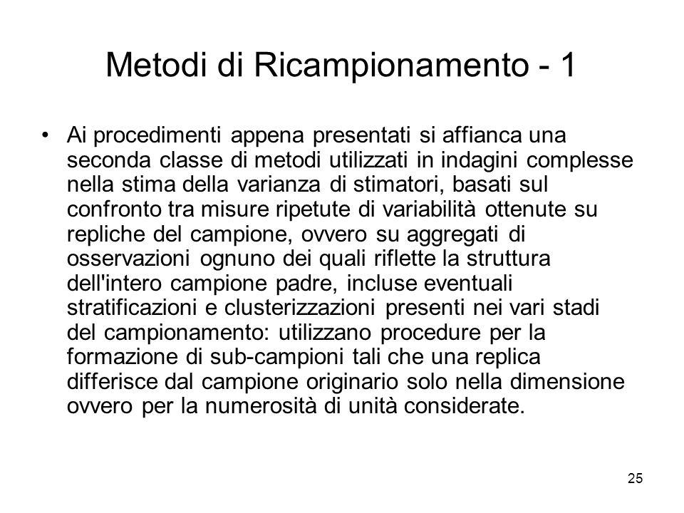 25 Metodi di Ricampionamento - 1 Ai procedimenti appena presentati si affianca una seconda classe di metodi utilizzati in indagini complesse nella sti