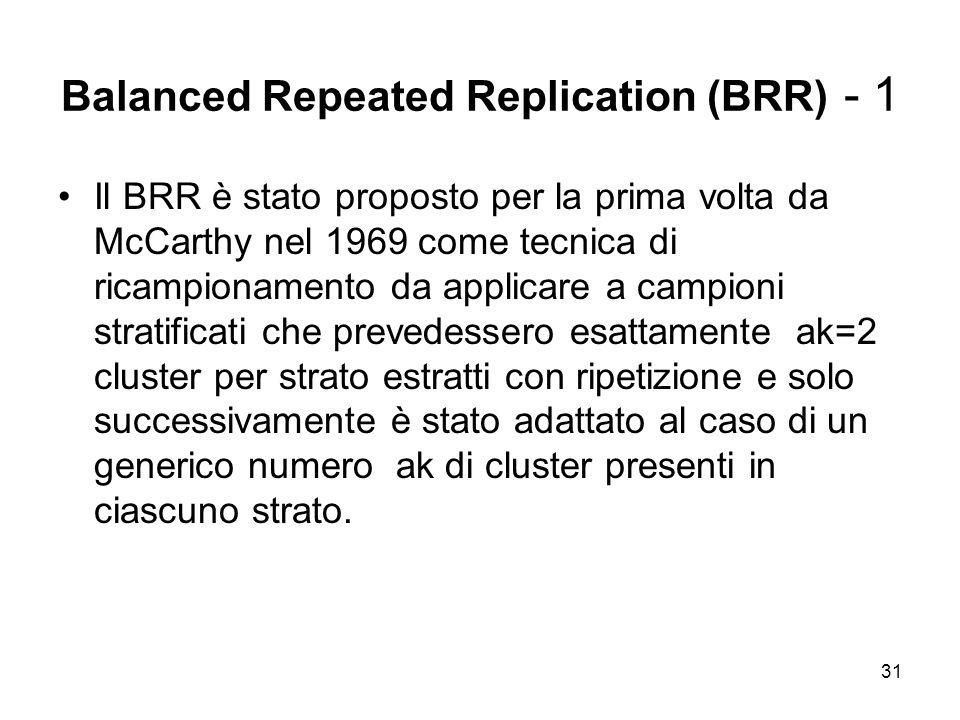 31 Balanced Repeated Replication (BRR) - 1 Il BRR è stato proposto per la prima volta da McCarthy nel 1969 come tecnica di ricampionamento da applicar