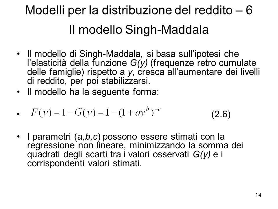 14 Modelli per la distribuzione del reddito – 6 Il modello Singh-Maddala Il modello di Singh-Maddala, si basa sullipotesi che lelasticità della funzio