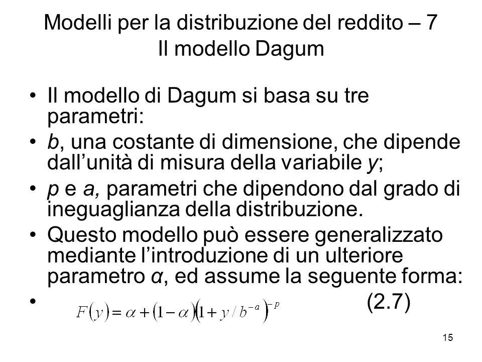 15 Modelli per la distribuzione del reddito – 7 Il modello Dagum Il modello di Dagum si basa su tre parametri: b, una costante di dimensione, che dipe