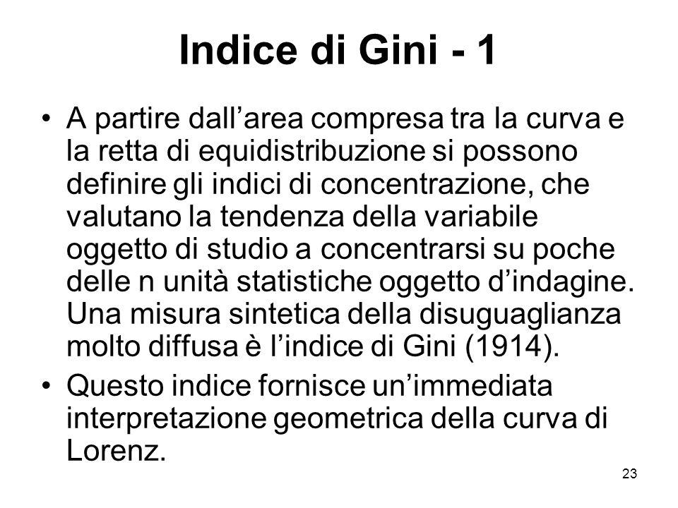 23 Indice di Gini - 1 A partire dallarea compresa tra la curva e la retta di equidistribuzione si possono definire gli indici di concentrazione, che v