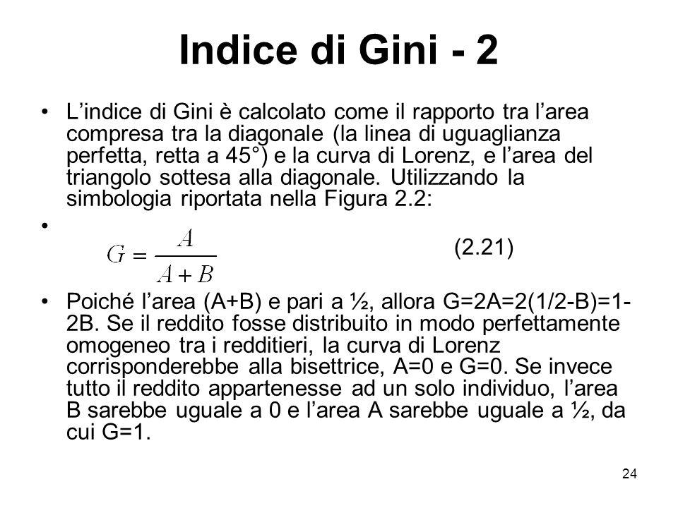 24 Indice di Gini - 2 Lindice di Gini è calcolato come il rapporto tra larea compresa tra la diagonale (la linea di uguaglianza perfetta, retta a 45°)