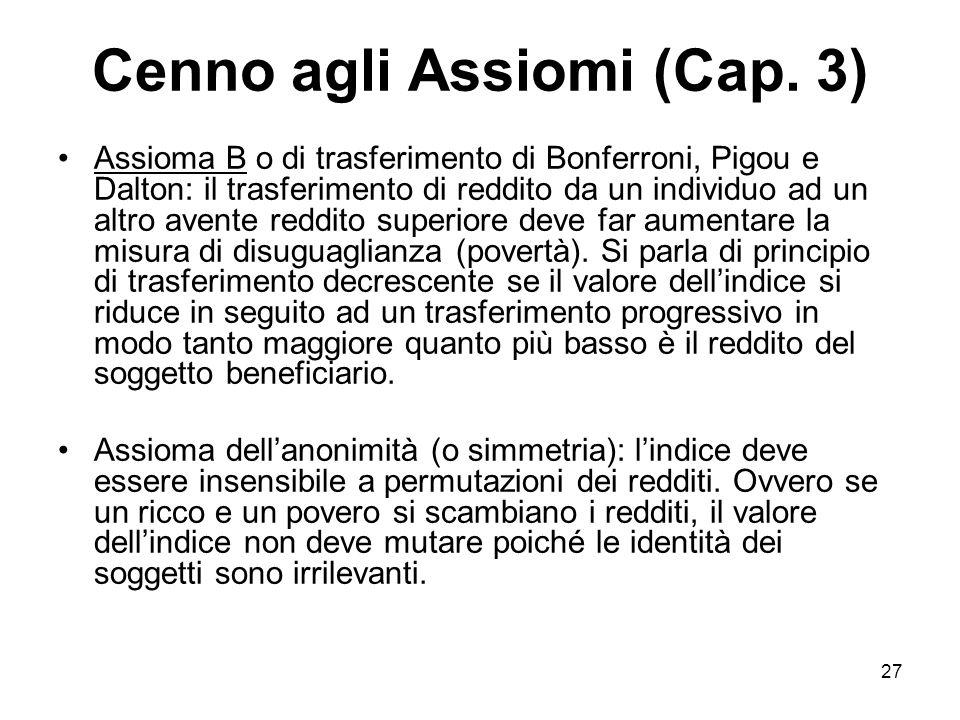 27 Cenno agli Assiomi (Cap. 3) Assioma B o di trasferimento di Bonferroni, Pigou e Dalton: il trasferimento di reddito da un individuo ad un altro ave