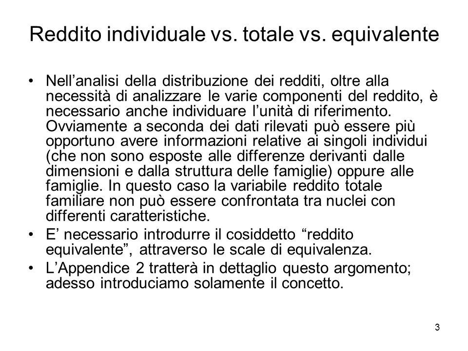 3 Reddito individuale vs. totale vs. equivalente Nellanalisi della distribuzione dei redditi, oltre alla necessità di analizzare le varie componenti d