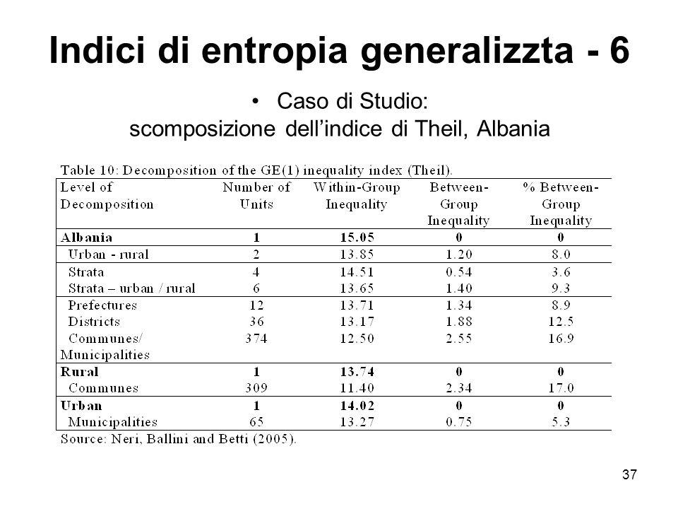 37 Indici di entropia generalizzta - 6 Caso di Studio: scomposizione dellindice di Theil, Albania