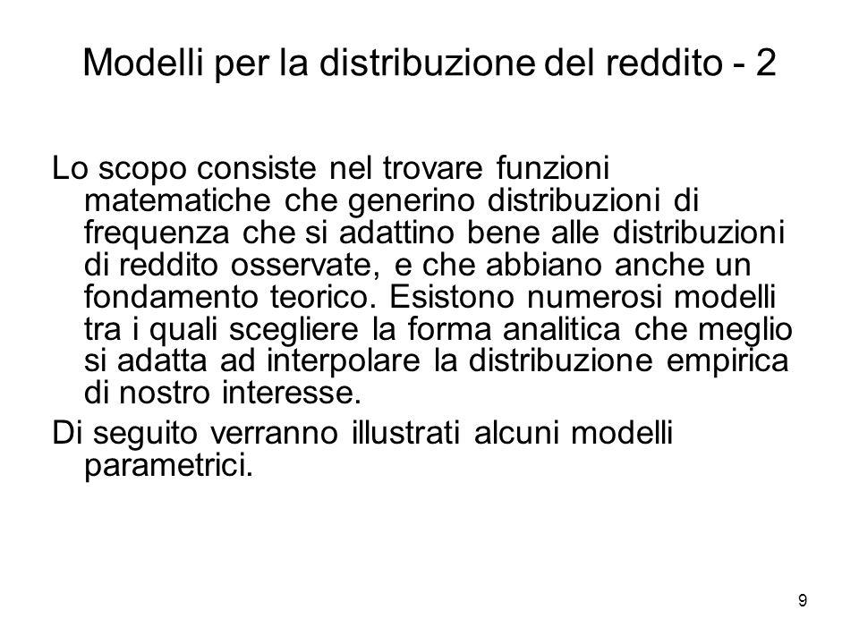 10 Modelli per la distribuzione del reddito – 2 Il modello di Pareto Il primo modello è stato proposto da Pareto nel 1895, introdotto con lobiettivo di interpolare la parte destra (superiore) della distribuzione del reddito; non è però in grado di ben modellare la parte sinistra della distribuzione.