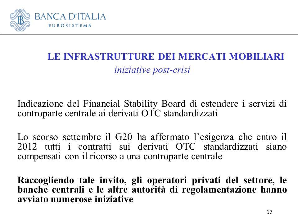 13 LE INFRASTRUTTURE DEI MERCATI MOBILIARI iniziative post-crisi Indicazione del Financial Stability Board di estendere i servizi di controparte centr