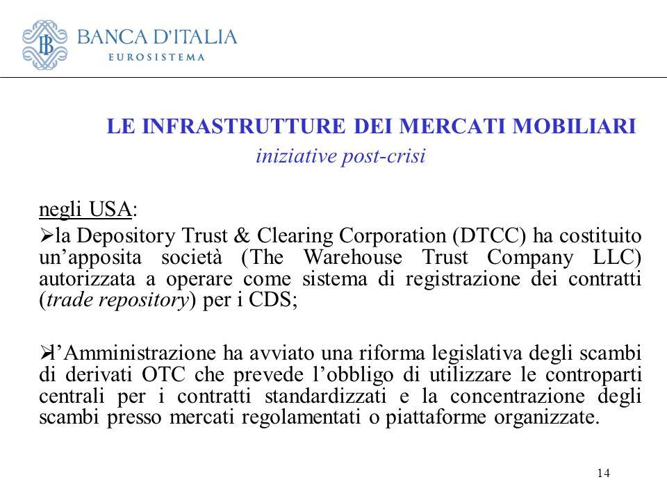 14 LE INFRASTRUTTURE DEI MERCATI MOBILIARI iniziative post-crisi negli USA: la Depository Trust & Clearing Corporation (DTCC) ha costituito unapposita