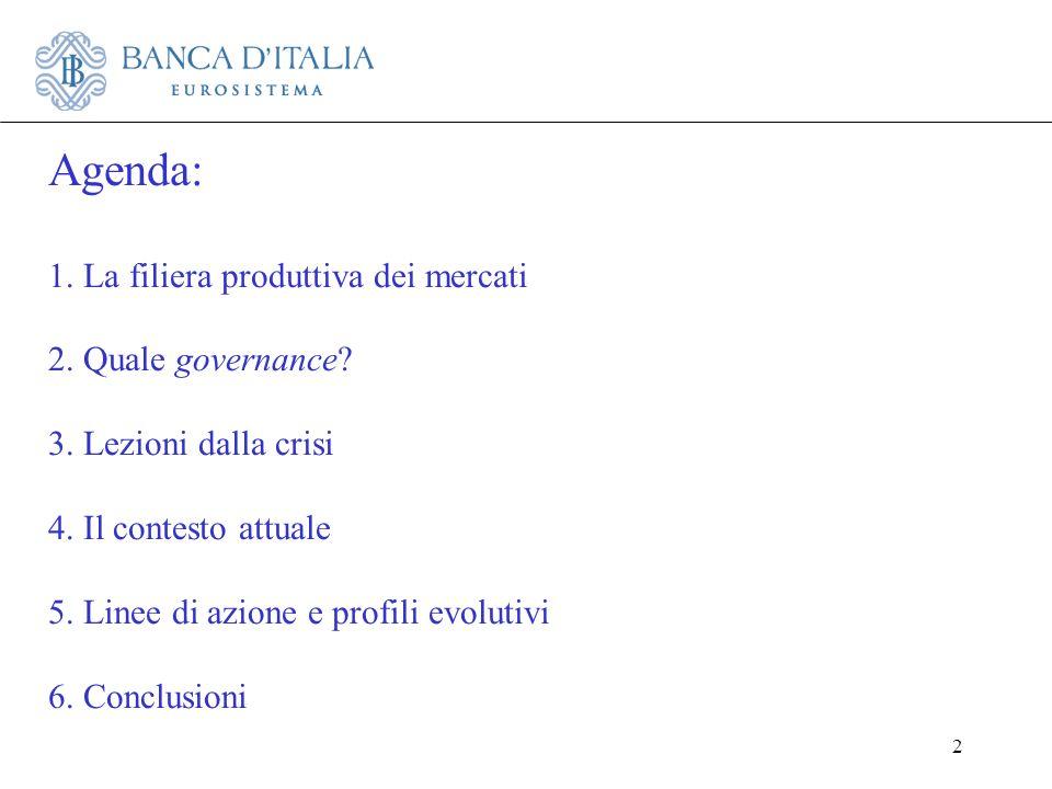 2 Agenda: 1. La filiera produttiva dei mercati 2. Quale governance? 3. Lezioni dalla crisi 4. Il contesto attuale 5. Linee di azione e profili evoluti