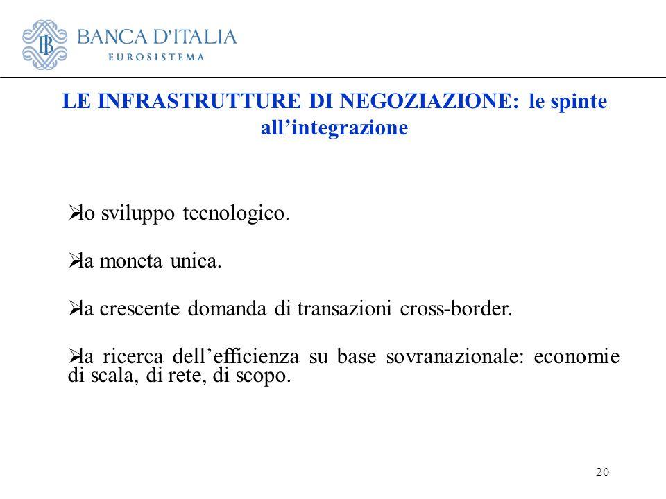 20 lo sviluppo tecnologico. la moneta unica. la crescente domanda di transazioni cross-border. la ricerca dellefficienza su base sovranazionale: econo