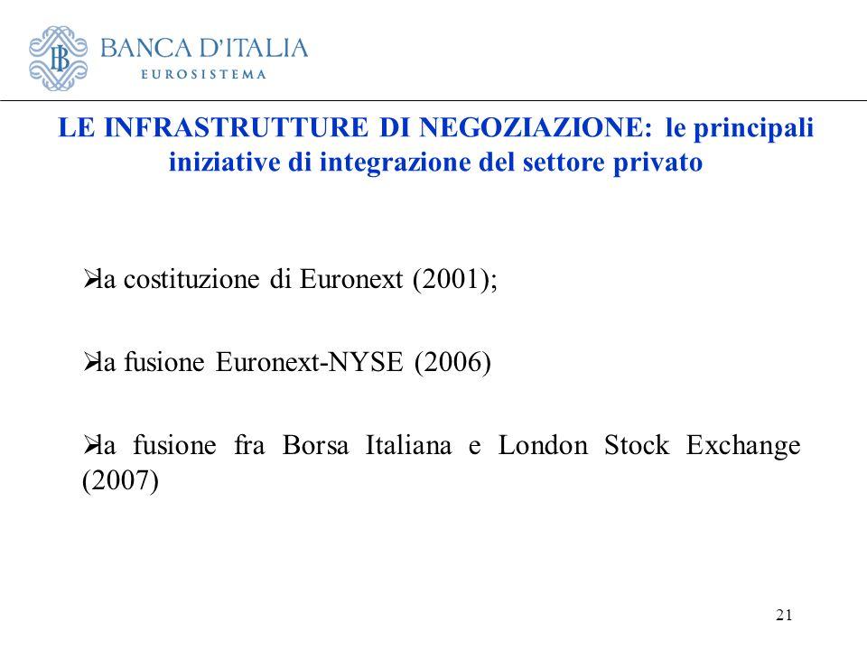 21 la costituzione di Euronext (2001); la fusione Euronext-NYSE (2006) la fusione fra Borsa Italiana e London Stock Exchange (2007) LE INFRASTRUTTURE