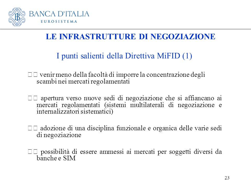 23 I punti salienti della Direttiva MiFID (1) venir meno della facoltà di imporre la concentrazione degli scambi nei mercati regolamentati apertura ve