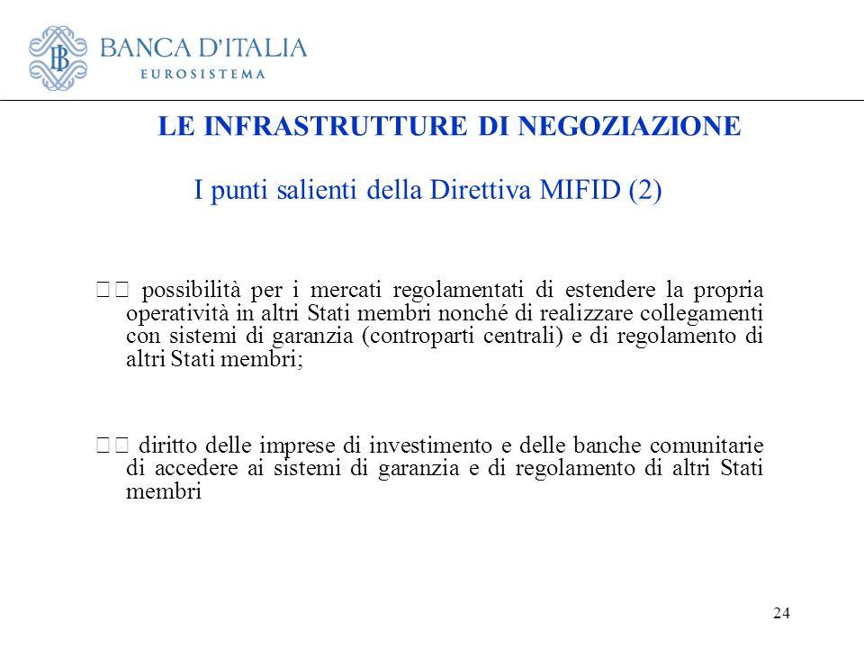 24 I punti salienti della Direttiva MIFID (2) possibilità per i mercati regolamentati di estendere la propria operatività in altri Stati membri nonché
