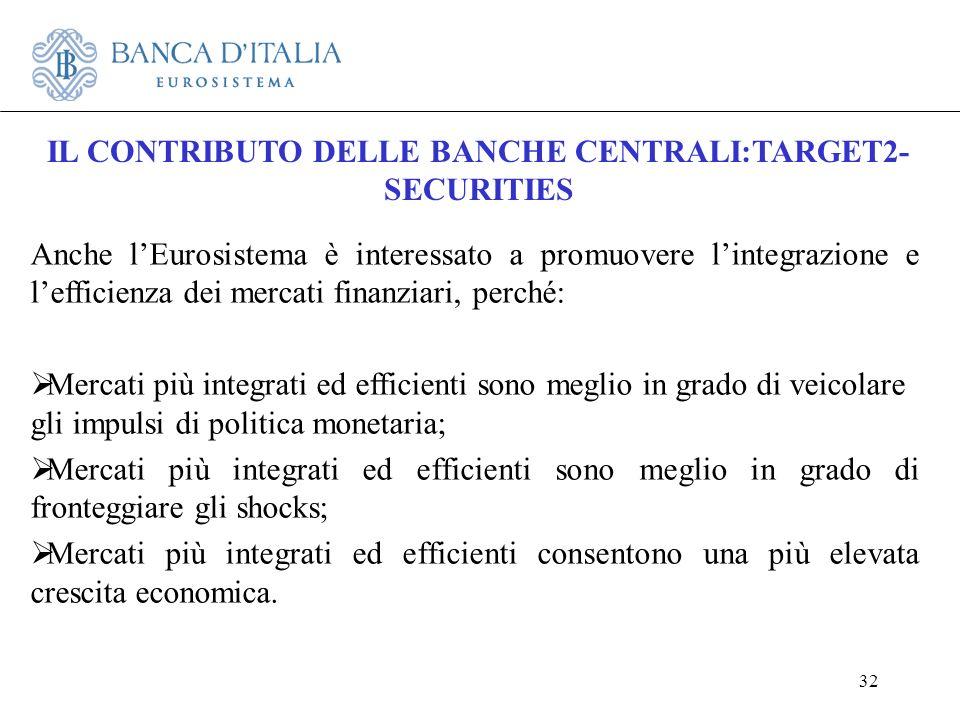 32 Anche lEurosistema è interessato a promuovere lintegrazione e lefficienza dei mercati finanziari, perché: Mercati più integrati ed efficienti sono