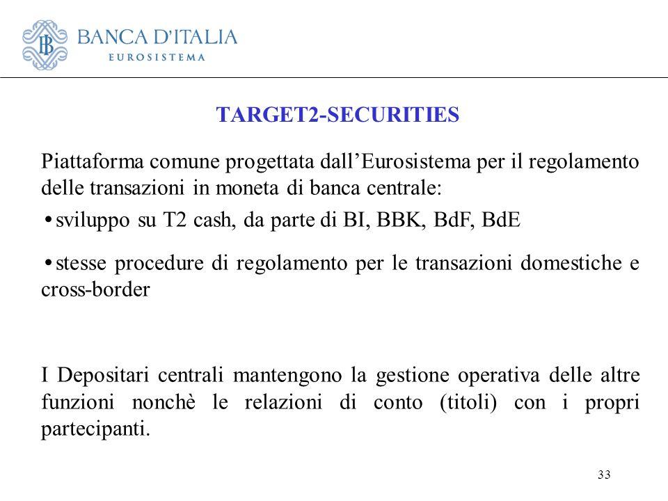 33 TARGET2-SECURITIES Piattaforma comune progettata dallEurosistema per il regolamento delle transazioni in moneta di banca centrale: sviluppo su T2 c