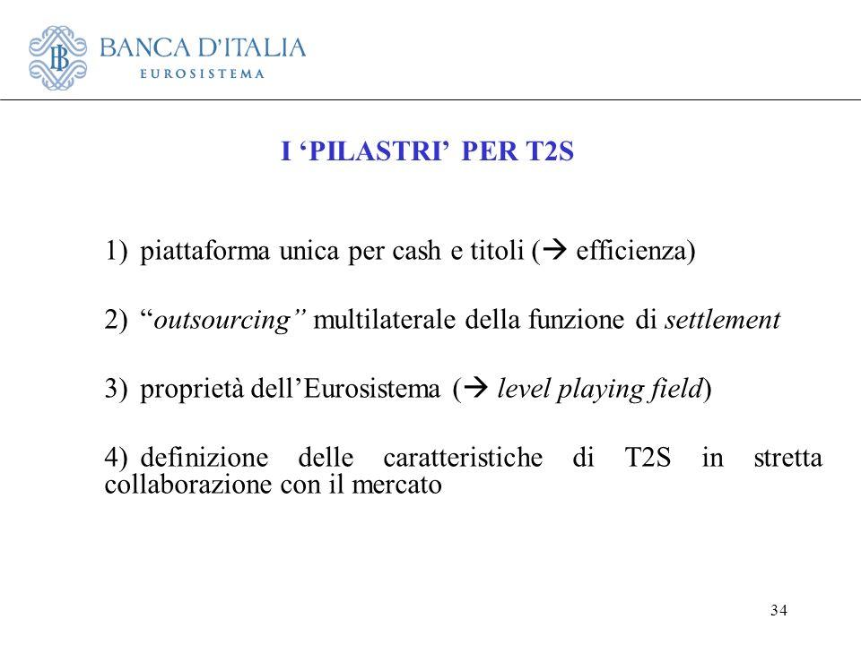 34 I PILASTRI PER T2S 1)piattaforma unica per cash e titoli ( efficienza) 2)outsourcing multilaterale della funzione di settlement 3)proprietà dellEur