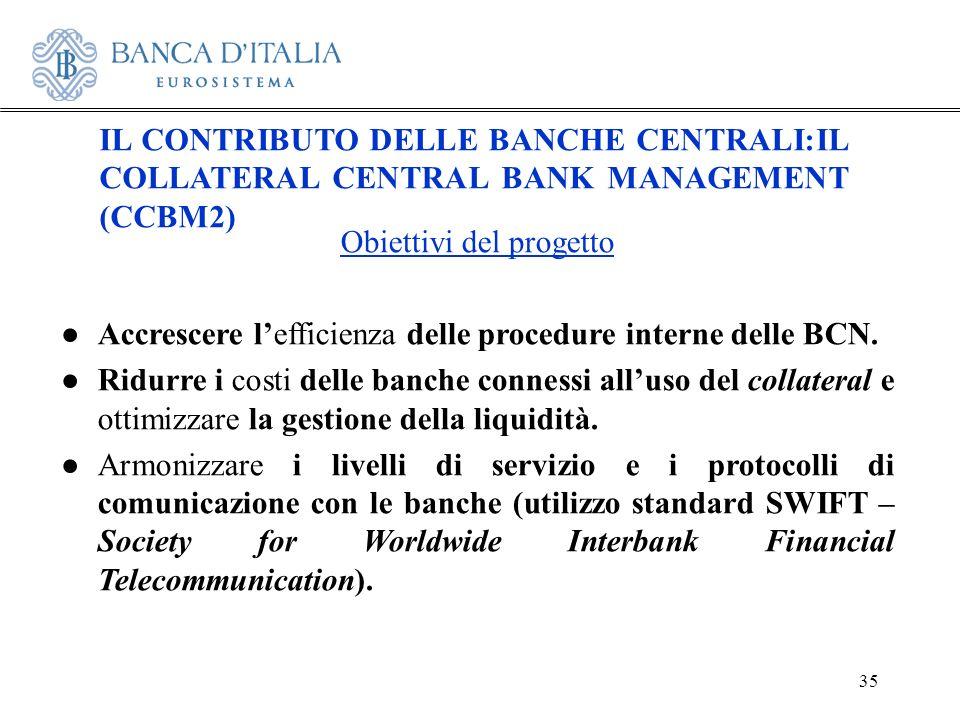 35 Obiettivi del progetto Accrescere lefficienza delle procedure interne delle BCN. Ridurre i costi delle banche connessi alluso del collateral e otti
