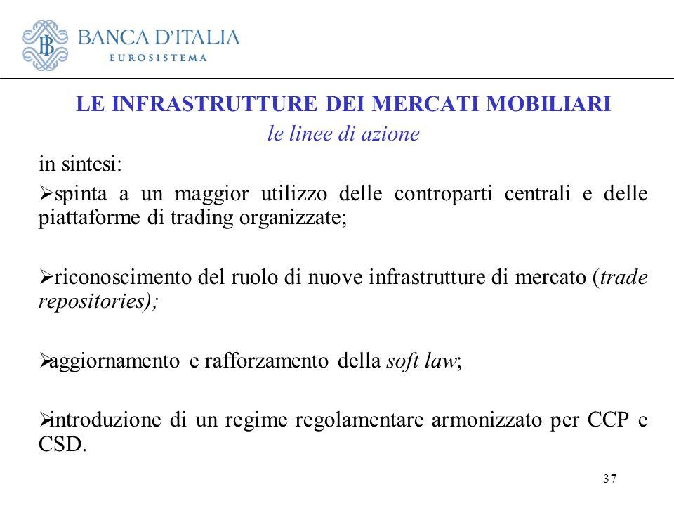 37 LE INFRASTRUTTURE DEI MERCATI MOBILIARI le linee di azione in sintesi: spinta a un maggior utilizzo delle controparti centrali e delle piattaforme