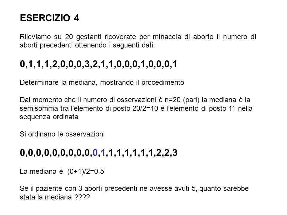 ESERCIZIO 4 Rileviamo su 20 gestanti ricoverate per minaccia di aborto il numero di aborti precedenti ottenendo i seguenti dati: 0,1,1,1,2,0,0,0,3,2,1