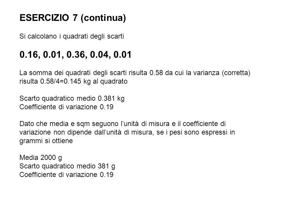 ESERCIZIO 7 (continua) Si calcolano i quadrati degli scarti 0.16, 0.01, 0.36, 0.04, 0.01 La somma dei quadrati degli scarti risulta 0.58 da cui la var