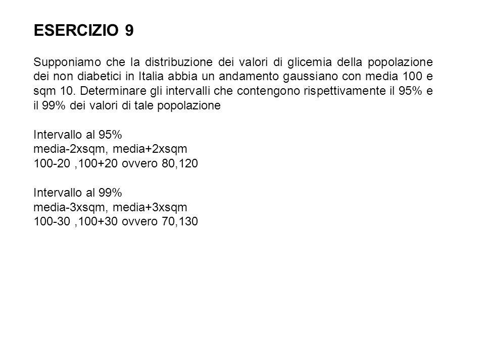 ESERCIZIO 9 Supponiamo che la distribuzione dei valori di glicemia della popolazione dei non diabetici in Italia abbia un andamento gaussiano con medi