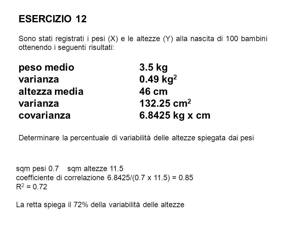 sqm pesi 0.7 sqm altezze 11.5 coefficiente di correlazione 6.8425/(0.7 x 11.5) = 0.85 R 2 = 0.72 La retta spiega il 72% della variabilità delle altezz